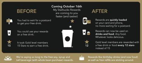 starbucks-rewards