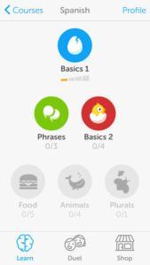 Duolingo Levels